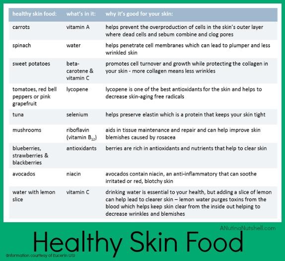healthy skin food.jpg